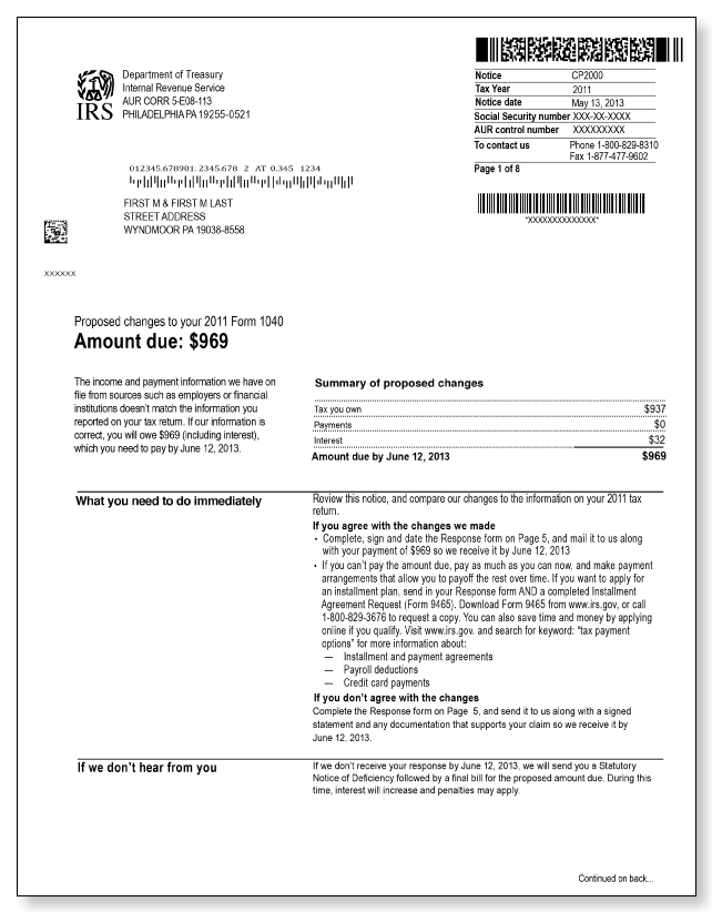 IRS Audit Letter CP2000 – Sample 2